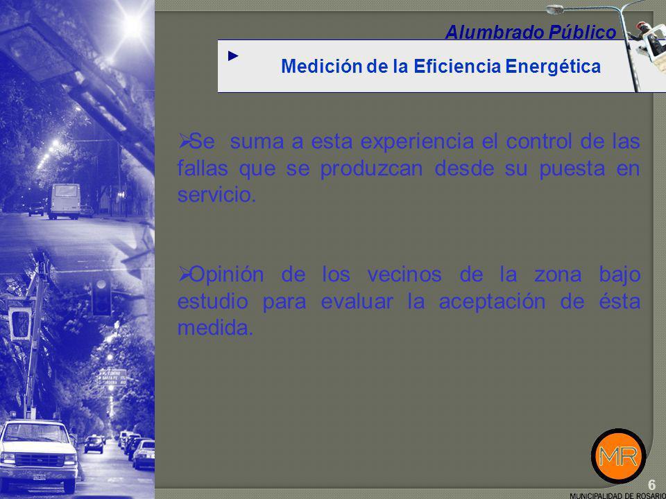Medición de la Eficiencia Energética