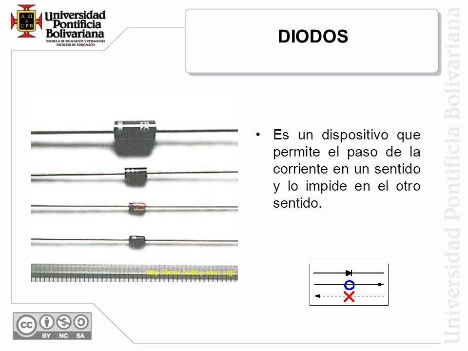 DIODOS Es un dispositivo que permite el paso de la corriente en un sentido y lo impide en el otro sentido.