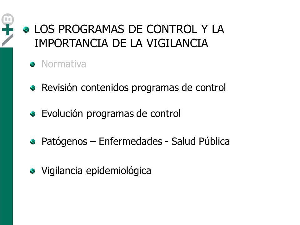 LOS PROGRAMAS DE CONTROL Y LA IMPORTANCIA DE LA VIGILANCIA