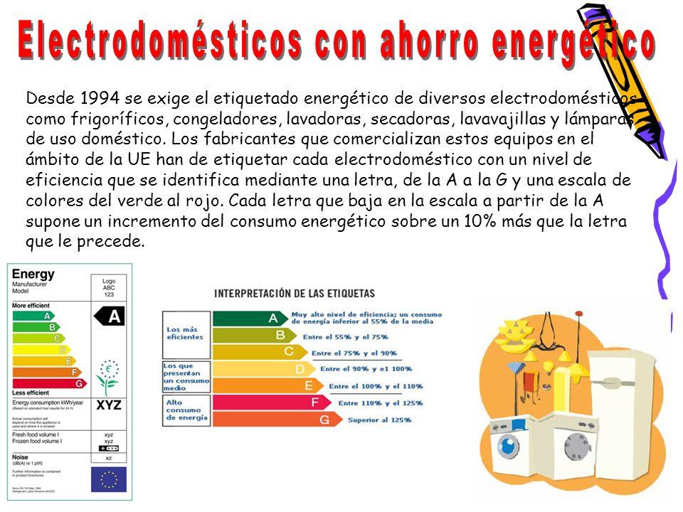 Electrodomésticos con ahorro energético