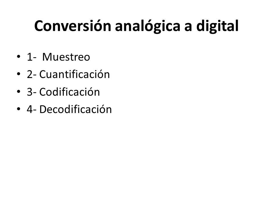 Conversión analógica a digital
