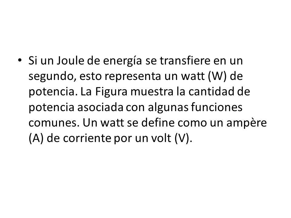 Si un Joule de energía se transfiere en un segundo, esto representa un watt (W) de potencia.