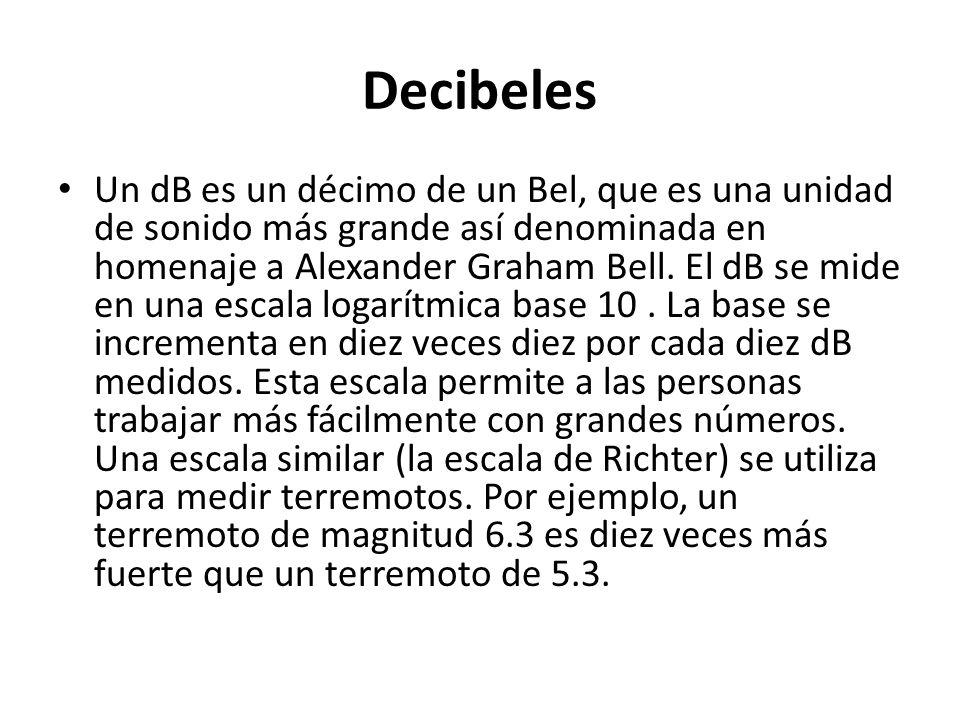 Decibeles