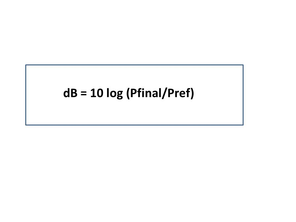 dB = 10 log (Pfinal/Pref)