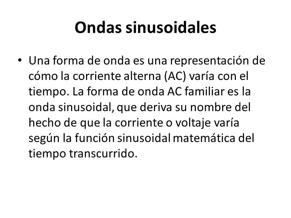 Ondas sinusoidales