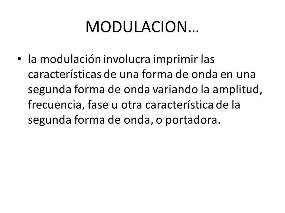 MODULACION…