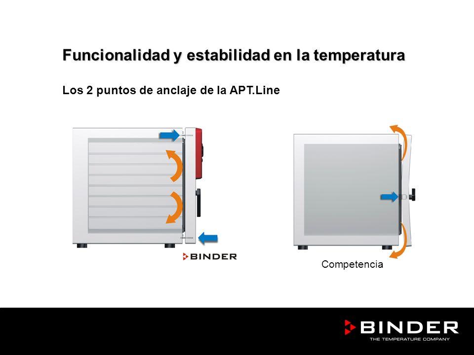 Funcionalidad y estabilidad en la temperatura