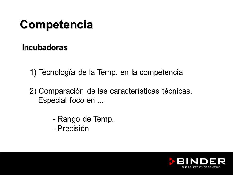 Competencia Incubadoras 1) Tecnología de la Temp. en la competencia