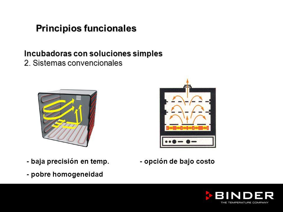Principios funcionales
