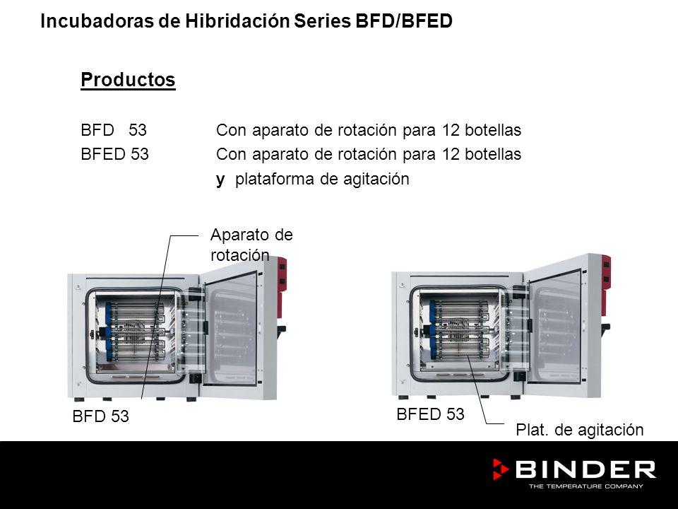 Incubadoras de Hibridación Series BFD/BFED
