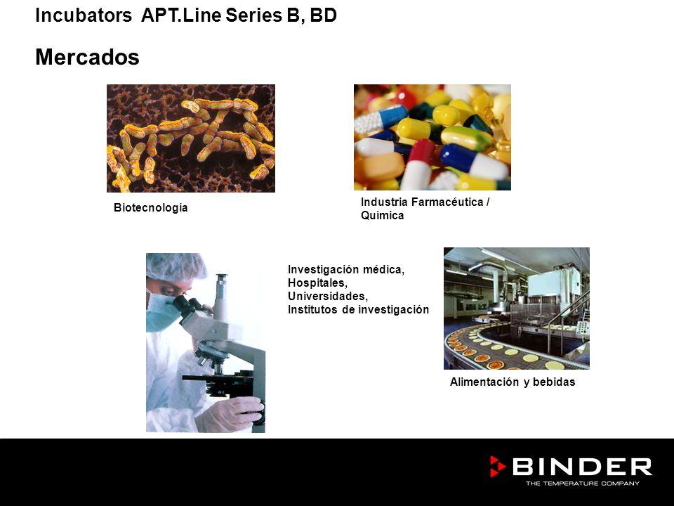 Mercados Incubators APT.Line Series B, BD Industria Farmacéutica /