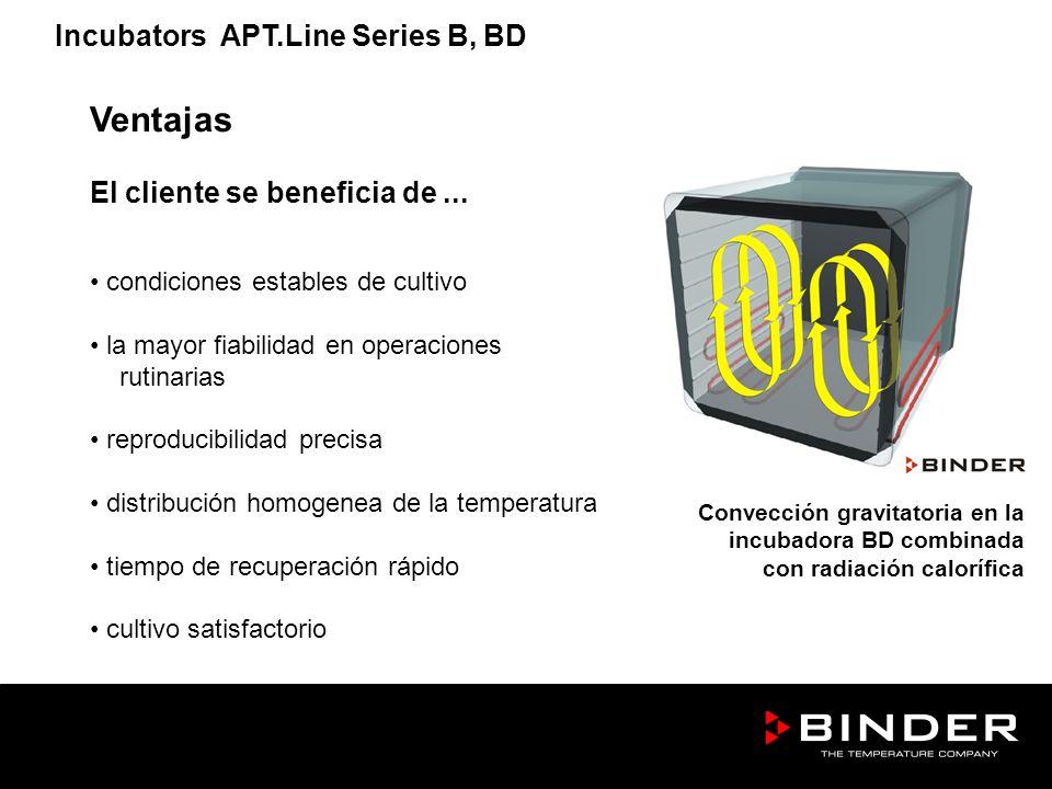 Ventajas Incubators APT.Line Series B, BD