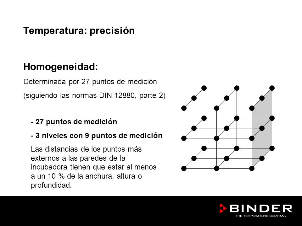 Temperatura: precisión