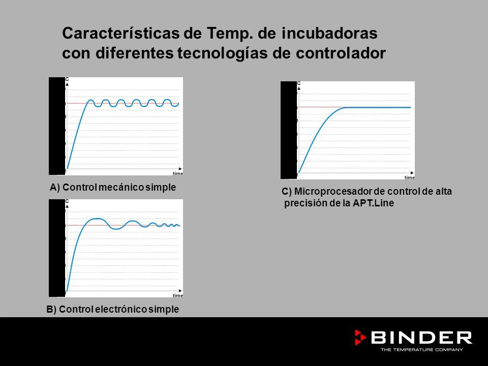 B) Control electrónico simple