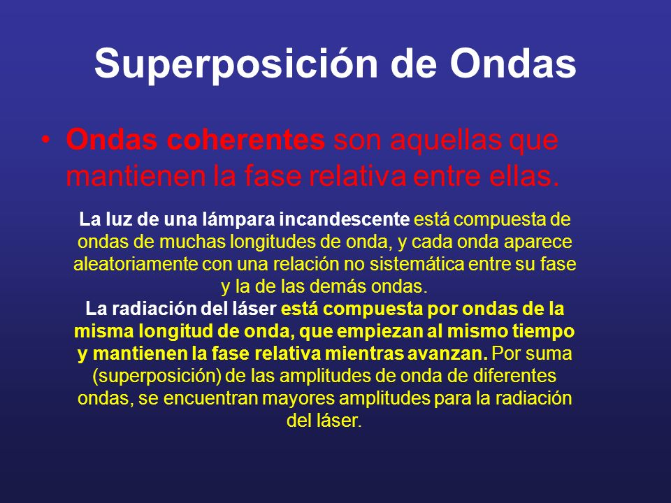 Superposición de Ondas