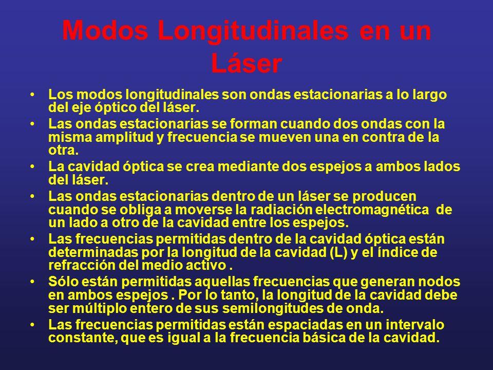 Modos Longitudinales en un Láser