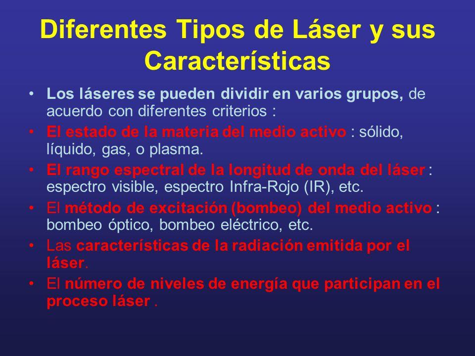 Diferentes Tipos de Láser y sus Características