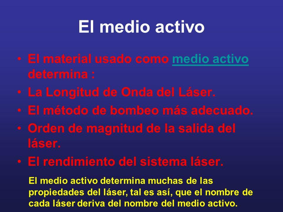El medio activo El material usado como medio activo determina :