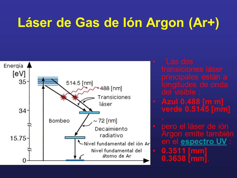 Láser de Gas de Ión Argon (Ar+)