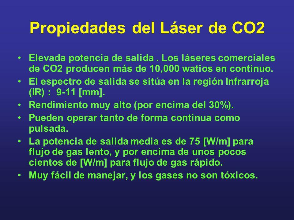 Propiedades del Láser de CO2