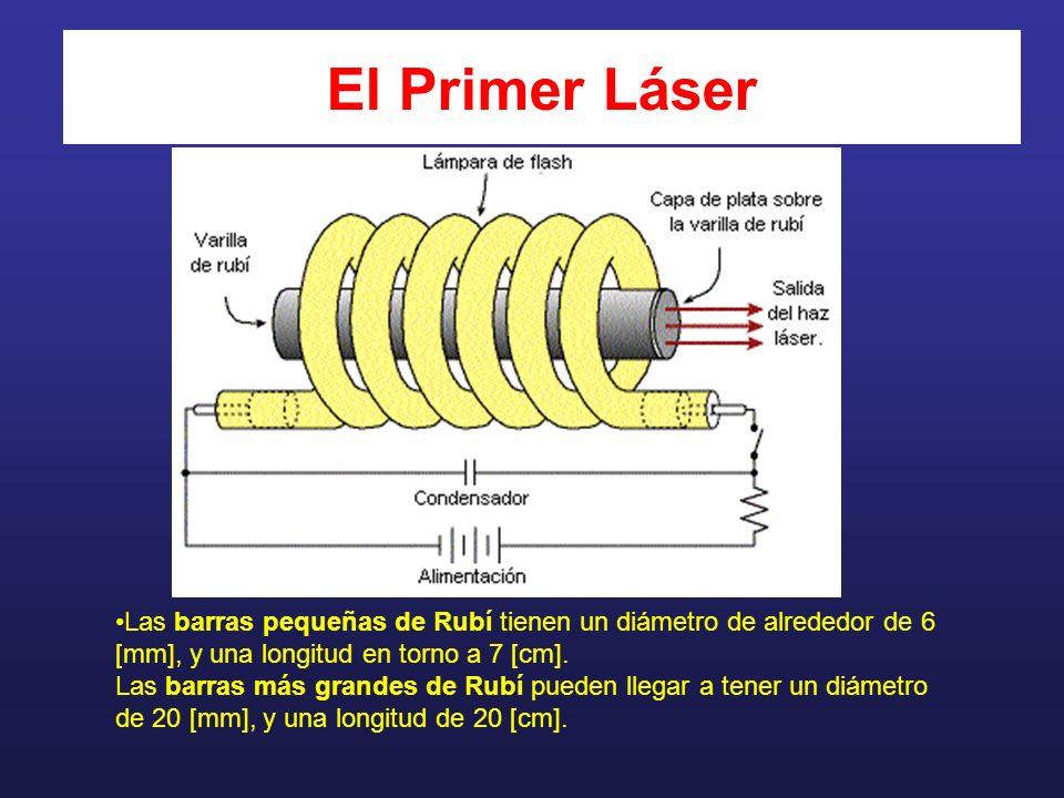 El Primer Láser