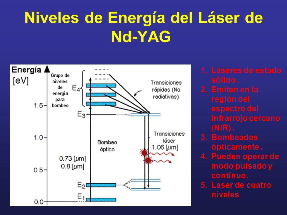 Niveles de Energía del Láser de Nd-YAG