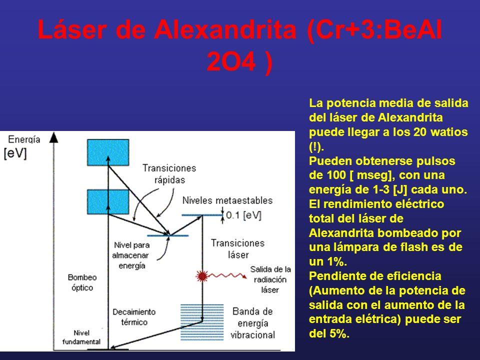Láser de Alexandrita (Cr+3:BeAl 2O4 )