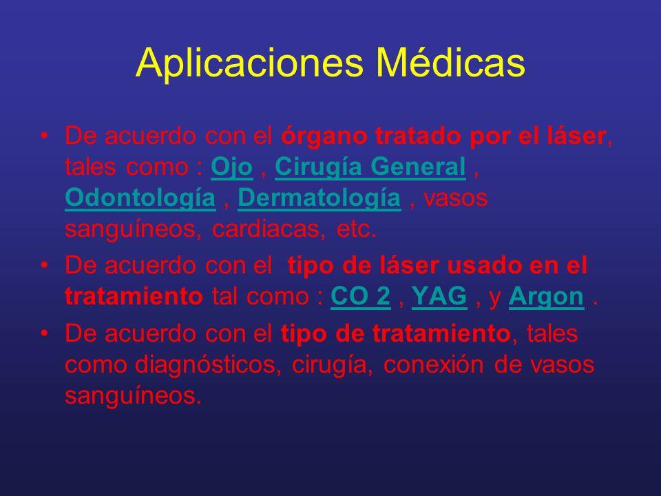 Aplicaciones Médicas