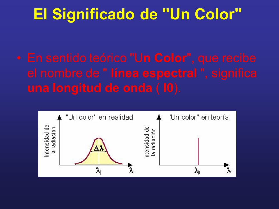El Significado de Un Color