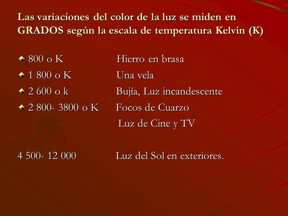 Las variaciones del color de la luz se miden en GRADOS según la escala de temperatura Kelvin (K)
