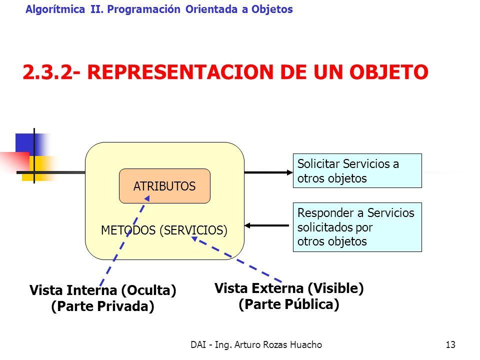 2.3.2- REPRESENTACION DE UN OBJETO