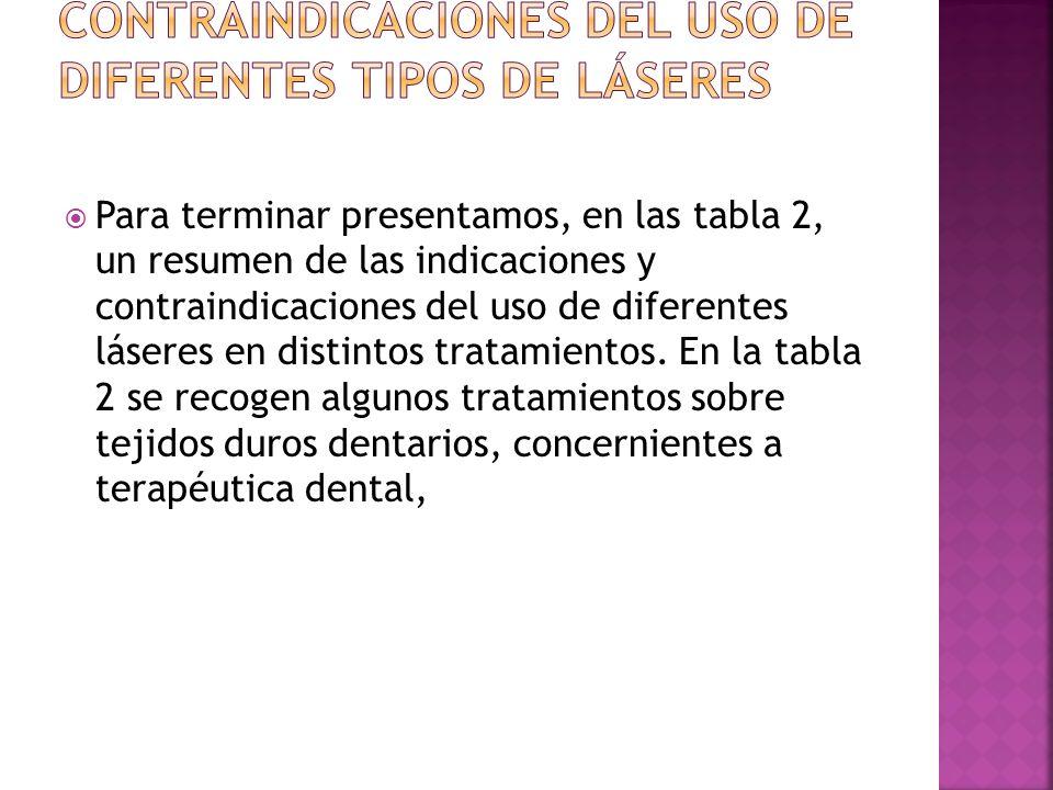 Indicaciones y contraindicaciones del uso de diferentes tipos de láseres