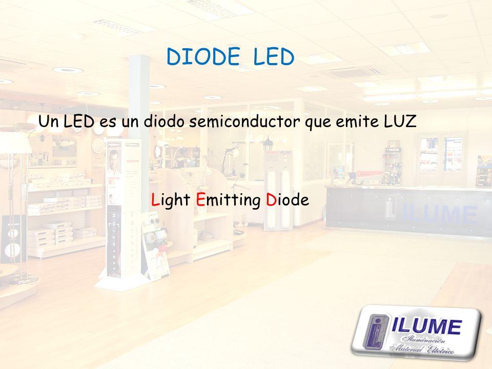 DIODE LED Un LED es un diodo semiconductor que emite LUZ