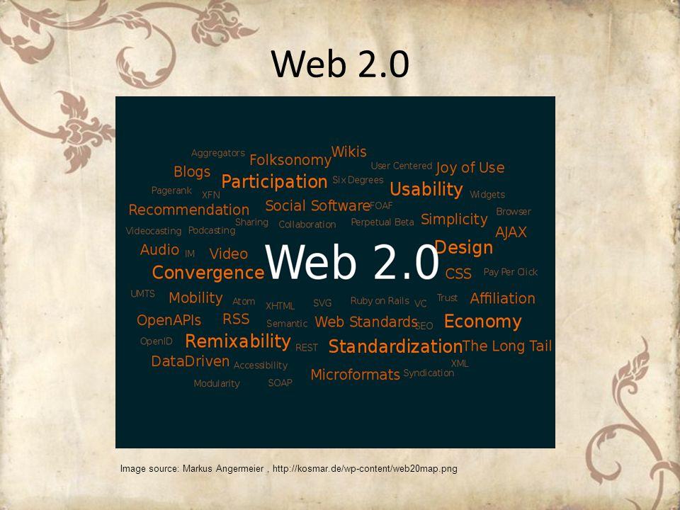 Web 2.0 Image source: Markus Angermeier , http://kosmar.de/wp-content/web20map.png