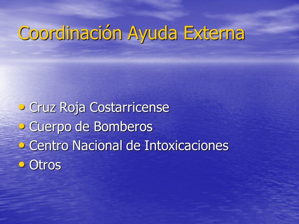 Coordinación Ayuda Externa