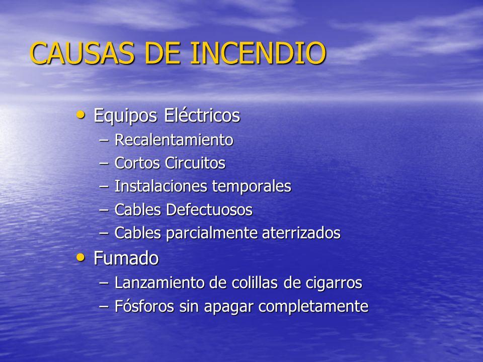 CAUSAS DE INCENDIO Equipos Eléctricos Fumado Recalentamiento