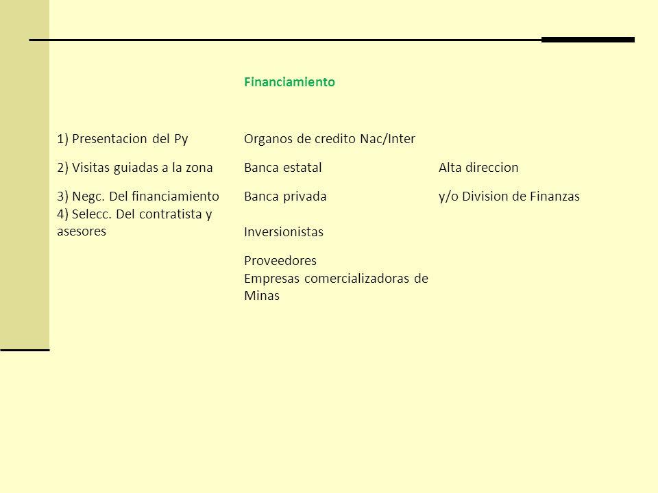 Financiamiento 1) Presentacion del Py. Organos de credito Nac/Inter. 2) Visitas guiadas a la zona.