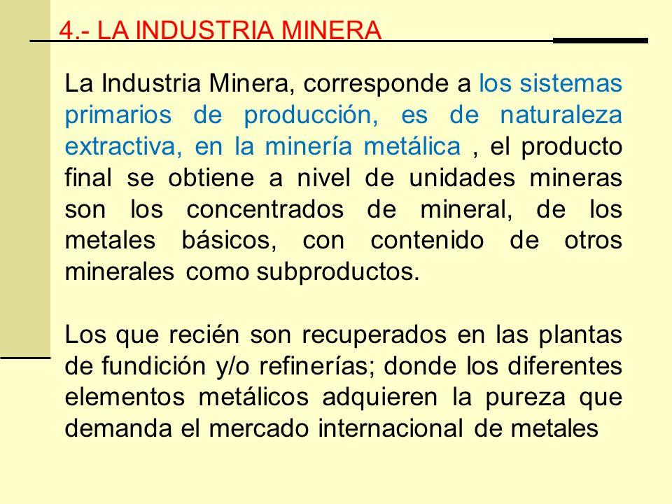 4.- LA INDUSTRIA MINERA
