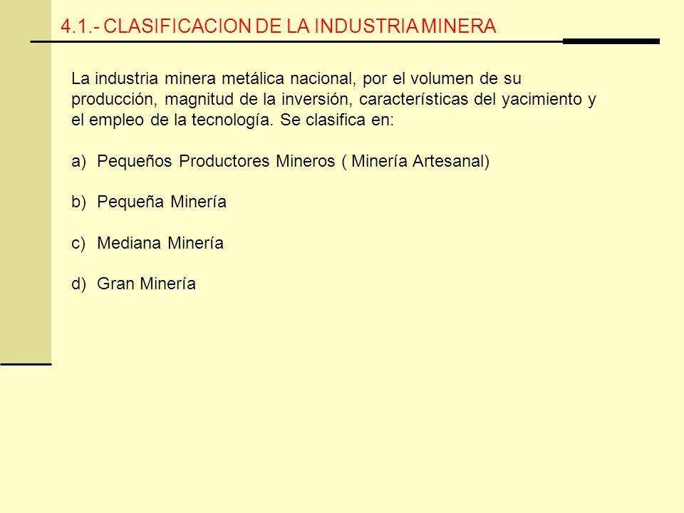 4.1.- CLASIFICACION DE LA INDUSTRIA MINERA