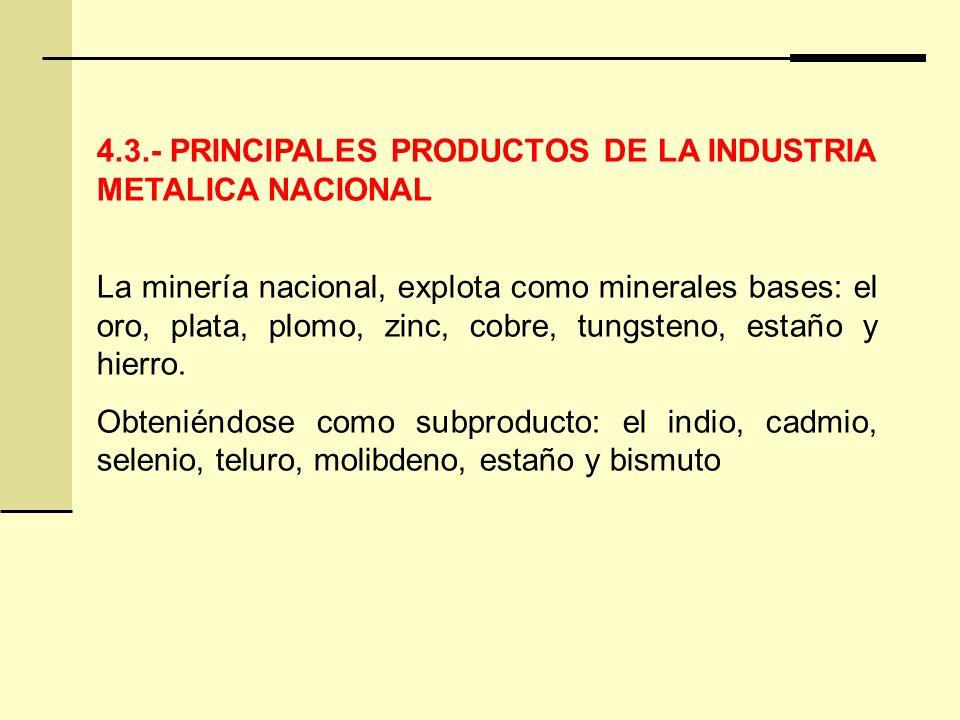 4.3.- PRINCIPALES PRODUCTOS DE LA INDUSTRIA METALICA NACIONAL