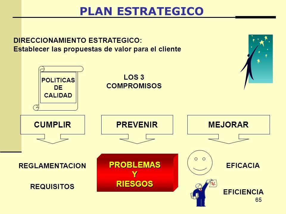 PLAN ESTRATEGICO MEJORAR PREVENIR PROBLEMAS Y RIESGOS CUMPLIR