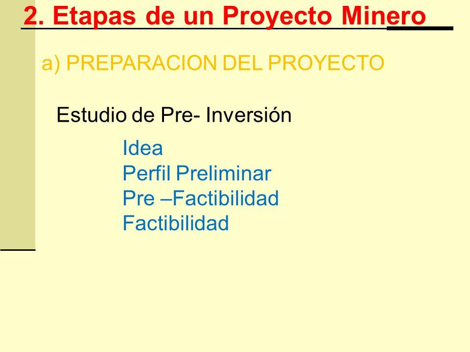 2. Etapas de un Proyecto Minero