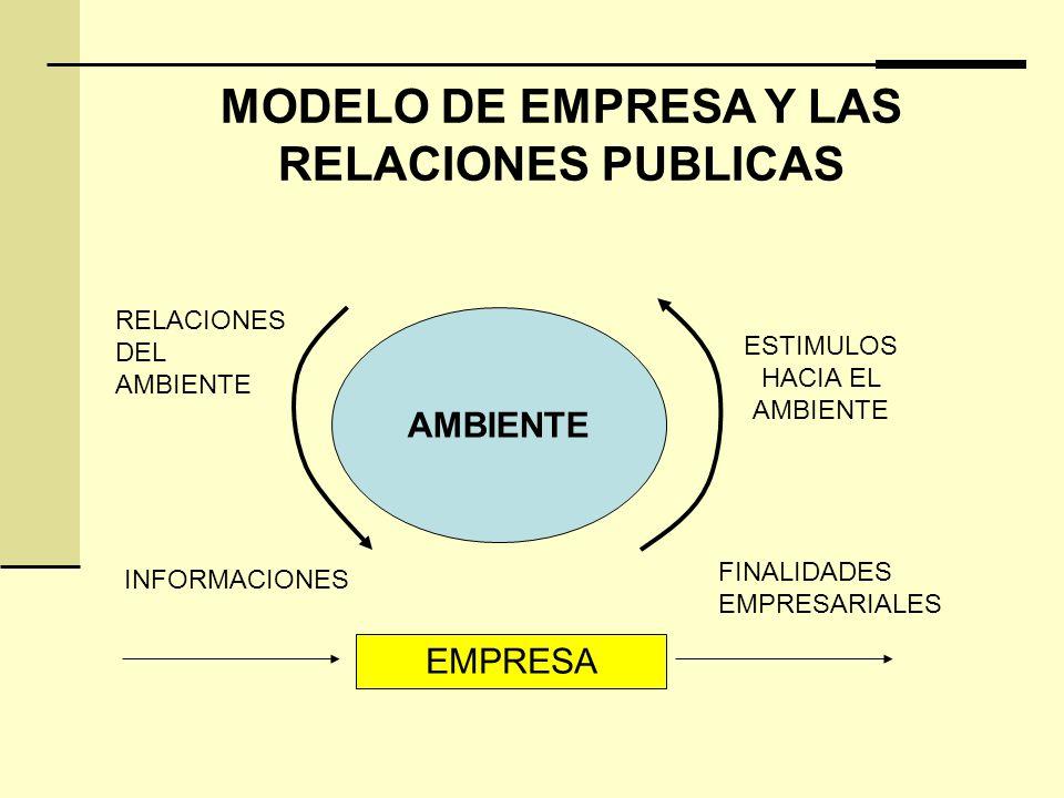 MODELO DE EMPRESA Y LAS RELACIONES PUBLICAS