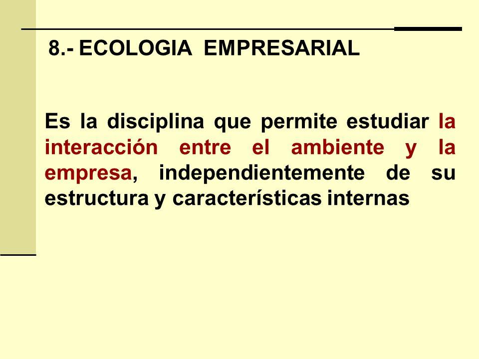 8.- ECOLOGIA EMPRESARIAL