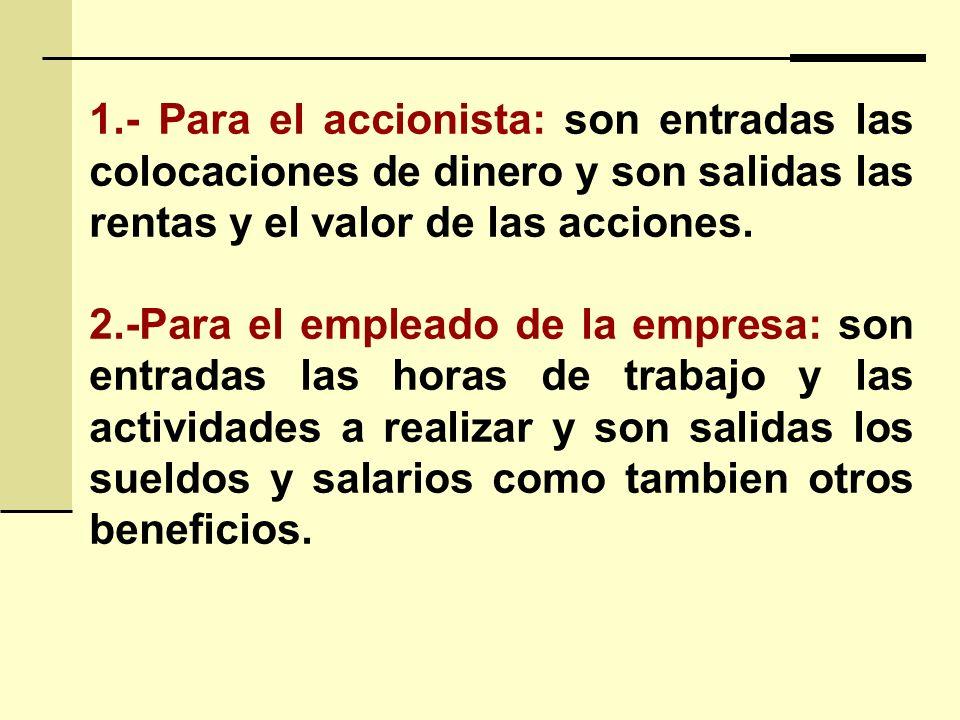1.- Para el accionista: son entradas las colocaciones de dinero y son salidas las rentas y el valor de las acciones.