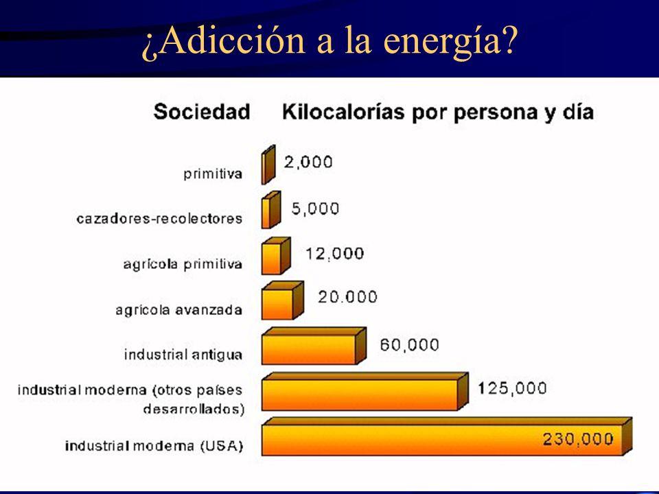 ¿Adicción a la energía