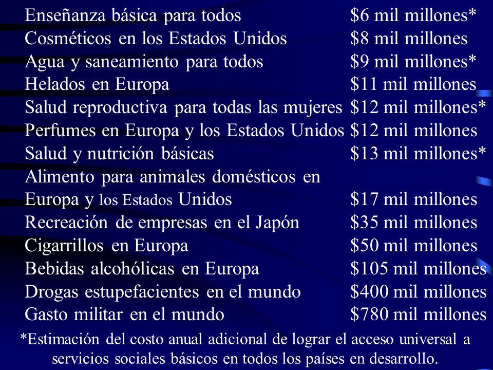 Enseñanza básica para todos $6 mil millones*