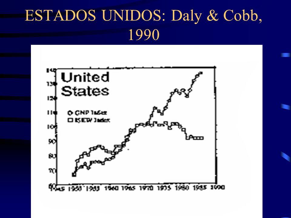 ESTADOS UNIDOS: Daly & Cobb, 1990