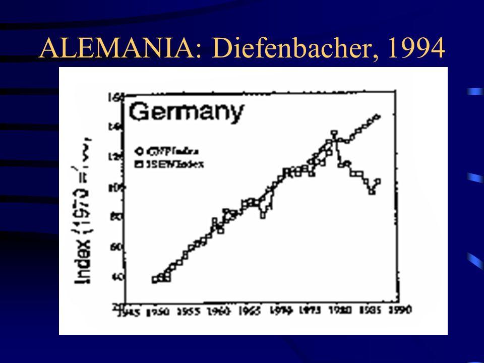 ALEMANIA: Diefenbacher, 1994