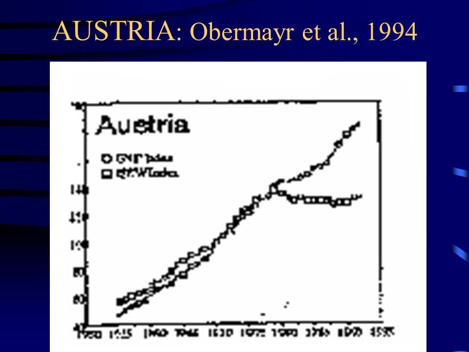 AUSTRIA: Obermayr et al., 1994